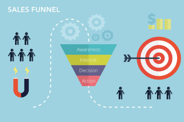 Sales Funnel - only-b2b