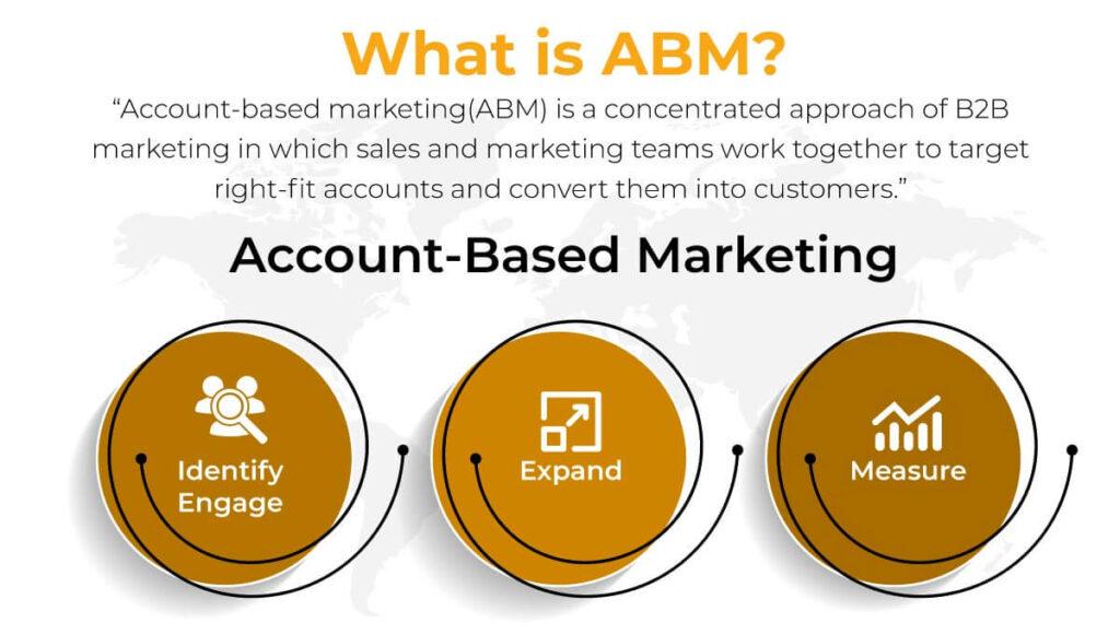 6 Key Performance Indicators To Track Your Account Based Marketing - ABM