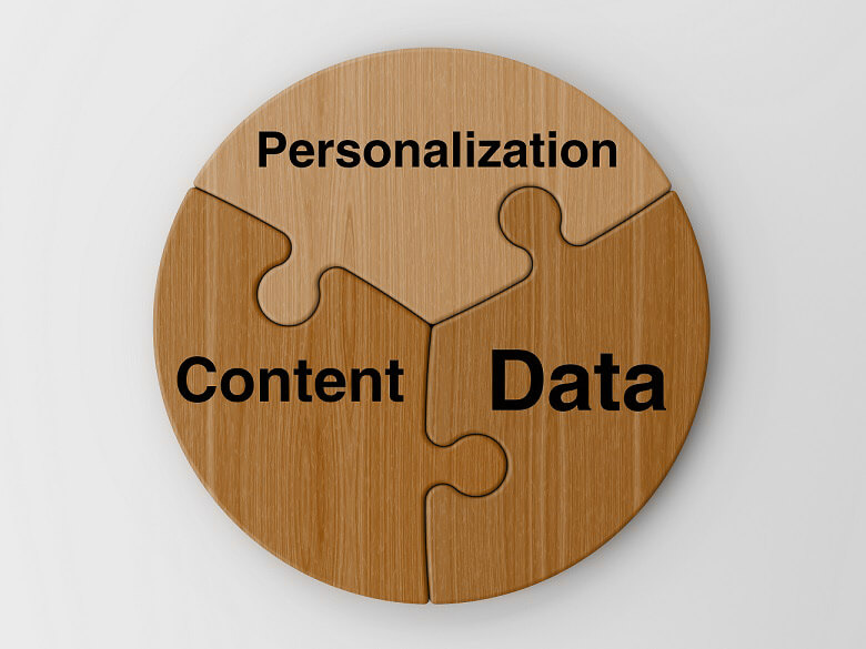 Personalized content -Top 5 Content Marketing Trends To Learn In 2021