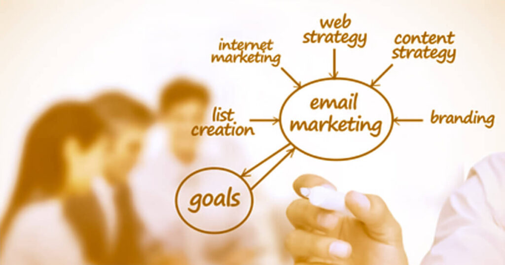 Email Marketing - Why Is Email Marketing Vital For The B2B Industry