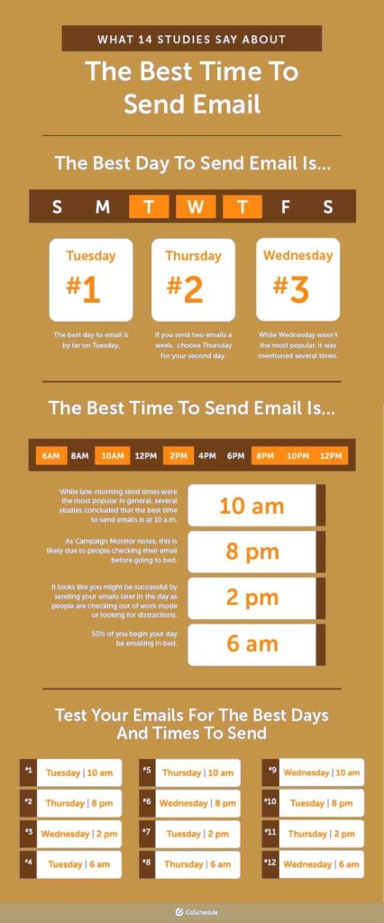 Day and Time To Send Email - B2B Email Marketing Practices To Boost Your ROI
